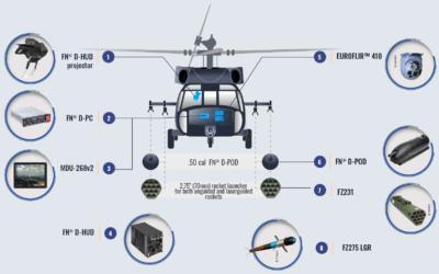 DSEI: FN Herstal präsentiert seine FN Airborne Extended Digital Suite